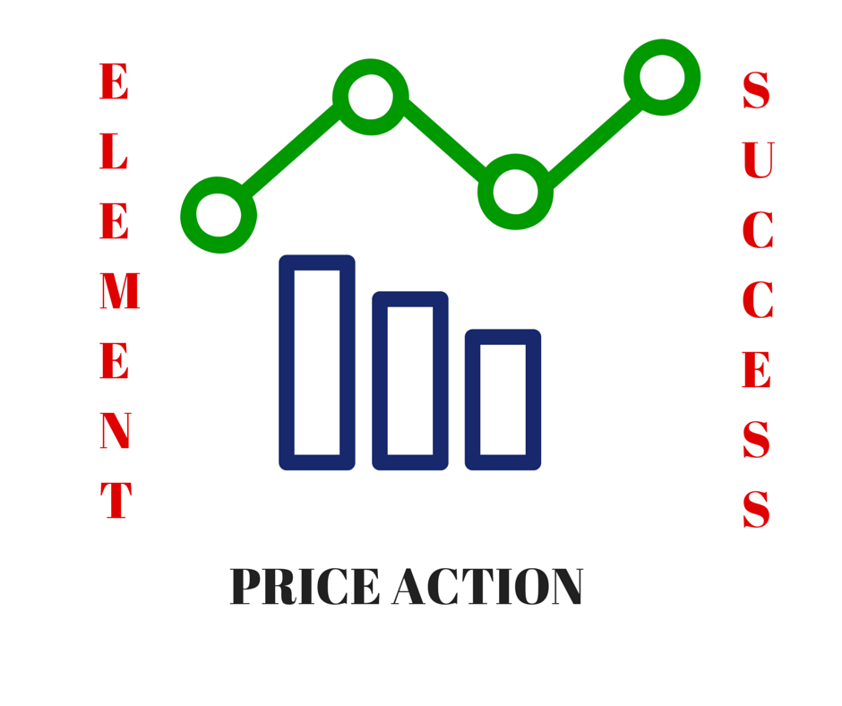 Price action trading system mac