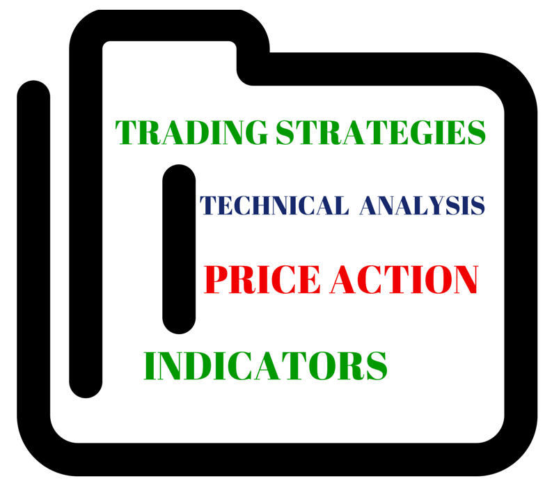 Trading options on commodities