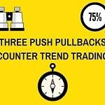 Trading three push pullbacks price action pattern
