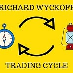 Richard Wyckoff Trading cycle – A short Guide