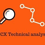 MCX Technical analysis – Watch the support level 740.000