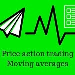 How Price action traders use Moving averages