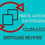 Price action Patterns | Impulse moves or Momentum moves