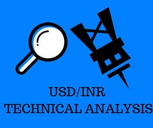 Usd inr trading strategies