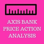 Axis Bank – Price action is testing the Resistance zone at 460.00.