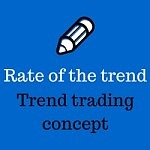 Rate of the Trend – Trend trading price action concept