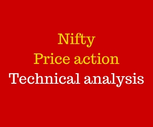 Price action trading strategies for nifty