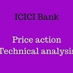 ICICI Bank | A trading setup to watch for swing trading