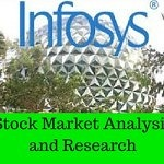 Infosys – Is it a structural Pullback or steeper correction?