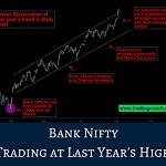 Bank Nifty | Price action is trading near last year's high what's next?