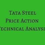 Tata Steel – Three Push price action setup is on spotlight