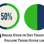 Break even in Day Trading ? Follow these Guidelines to be Profitable