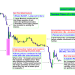 Insight on Stock price Manipulation in India – Don't get trapped