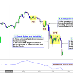 India bulls Housing finance – Climax Movement and Sellers Exhaustion